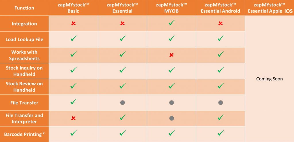 zapMYstock Essential | ASP Microcomputers